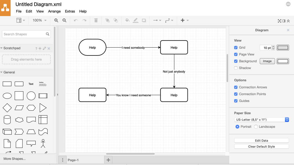Draw.io software organigramas y diagramas